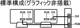 DH WD2/S 富士通 PC パソコン ブログ レビュー  デスクトップ 画像 価格 詳細
